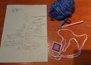 第一次世界大戦のきっかけとくさり編み
